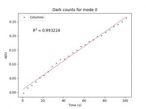 darks_3_derk